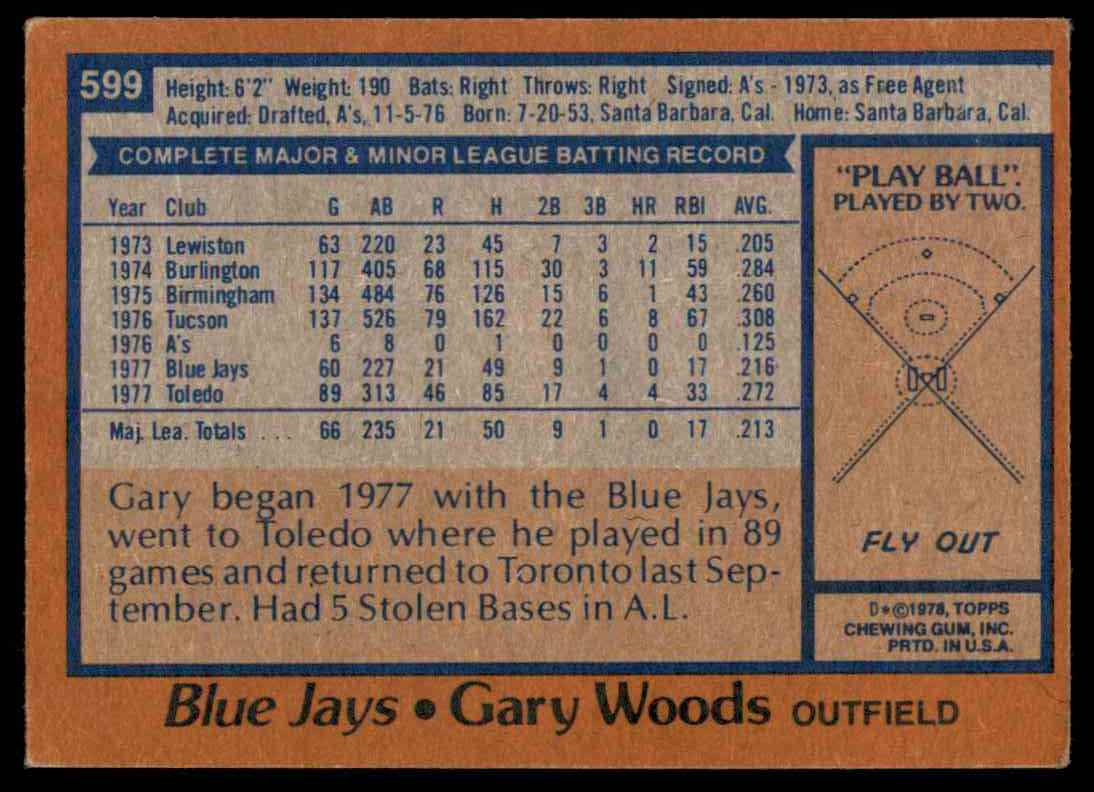 1978 Topps Gary Woods #599 card back image