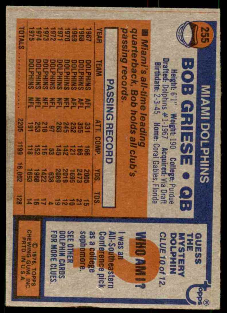 1976 Topps Bob Griese #255 card back image