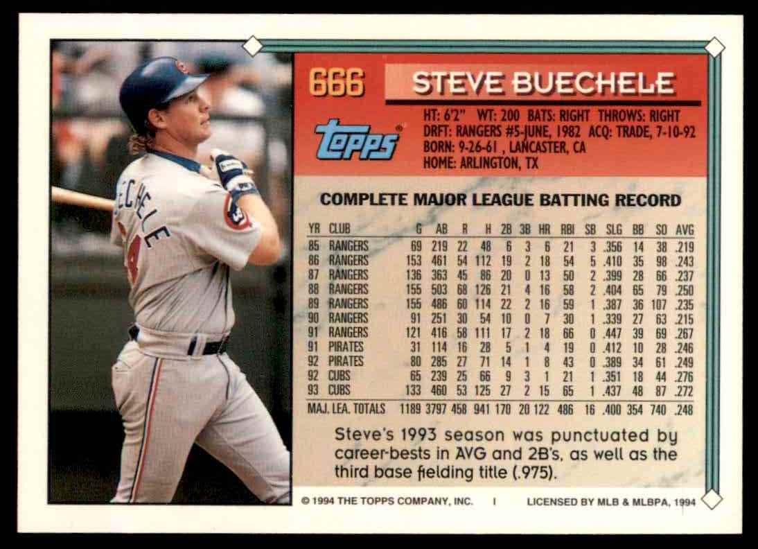 1994 Topps Steve Buechele #666 card back image