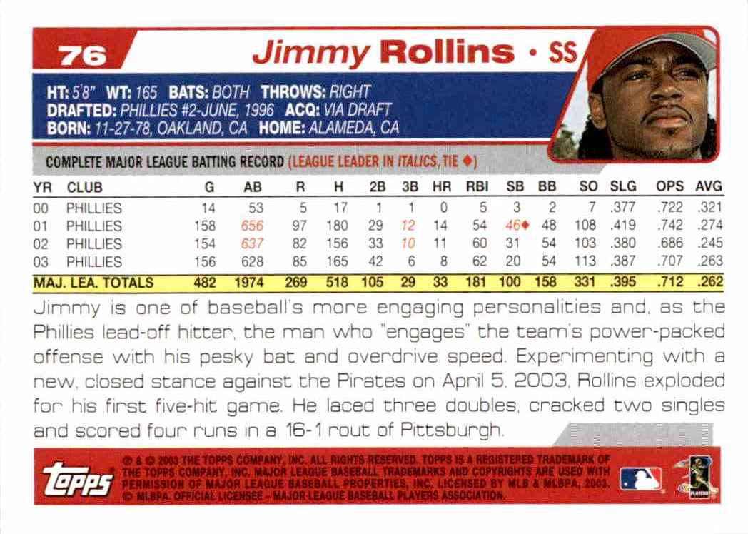 2004 Topps Baseball Jimmy Rollins #76 card back image