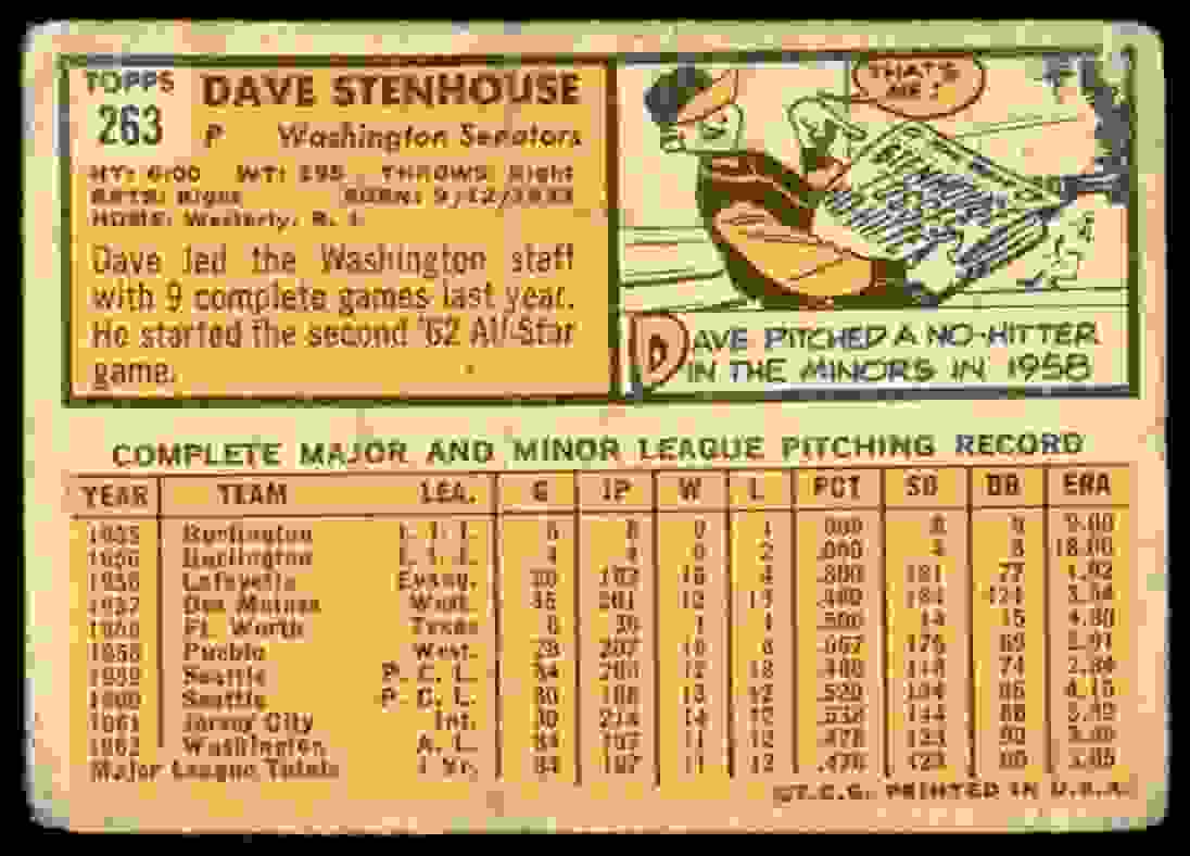 1963 Topps Dave Stenhouse #263 card back image
