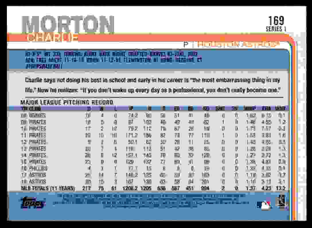 2019 Topps Charlie Morton #169 card back image
