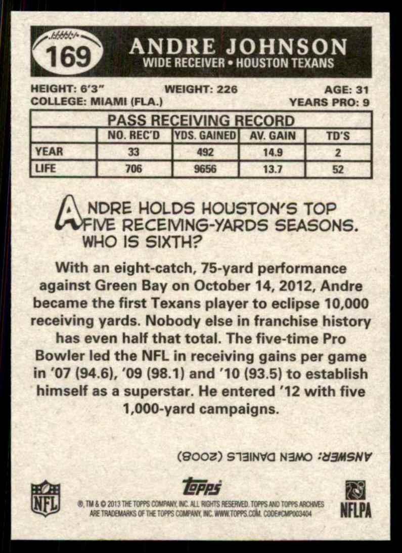 2013 Topps Archives Andre Johnson #169 card back image