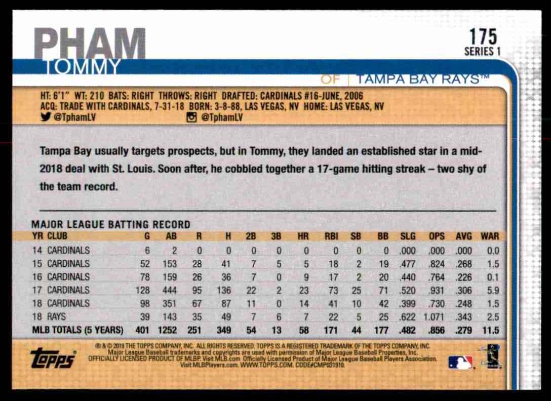 2019 Topps Tommy Pham #175 card back image