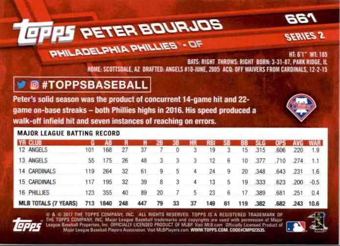 2017 Topps Series 2 Peter Bourjos #661 card back image