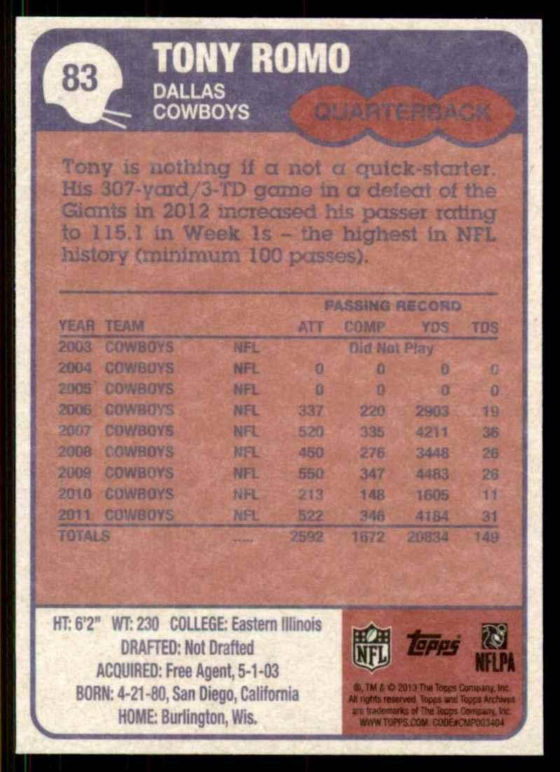 2013 Topps Archives Tony Romo #83 card back image