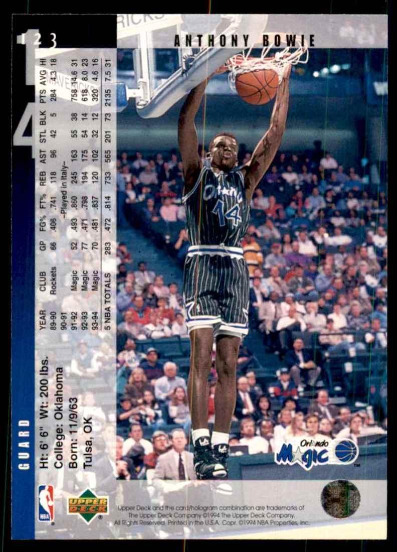1994-95 Upper Deck Anthony Bowie #123 card back image