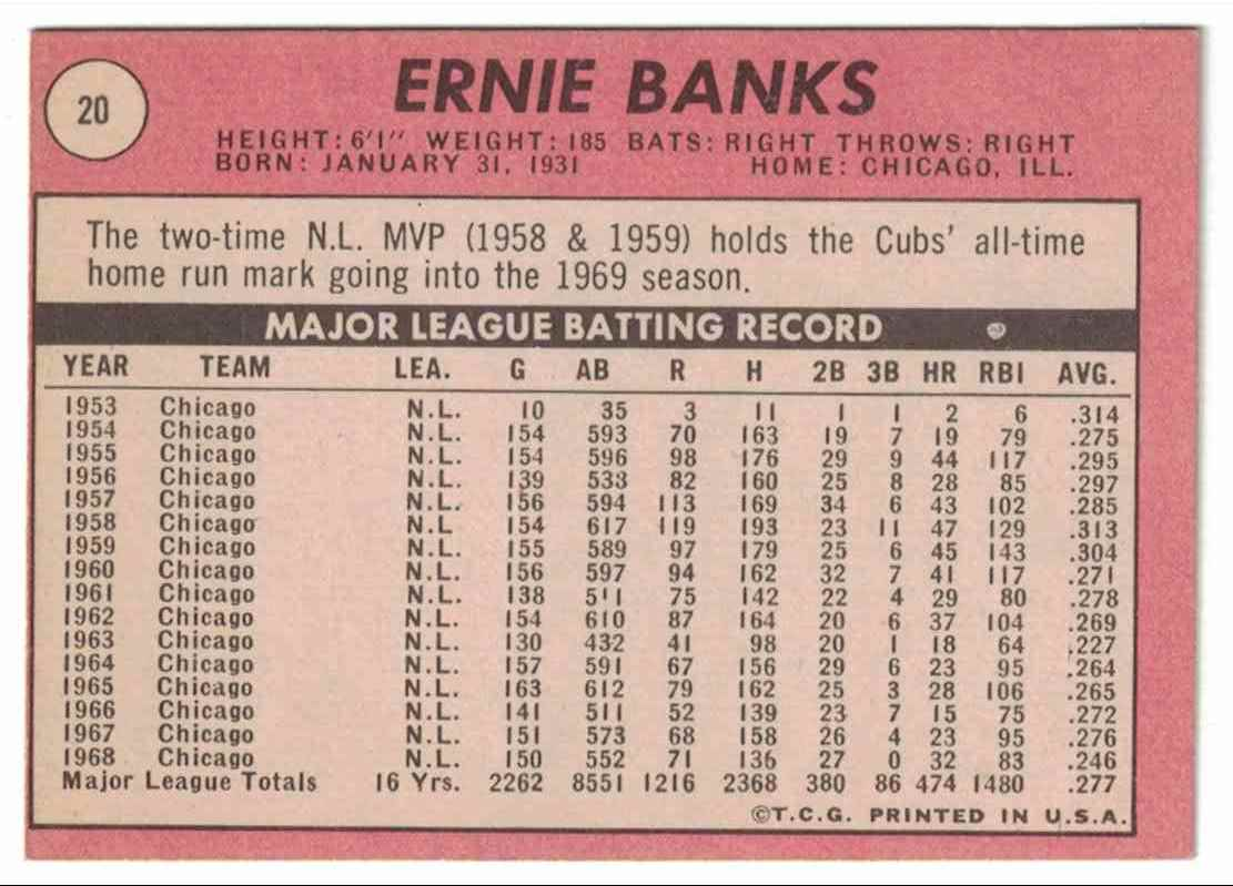 1969 Topps Ernie Banks NM #20 card back image