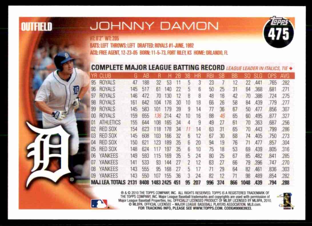 2010 Topps Johnny Damon #475 card back image