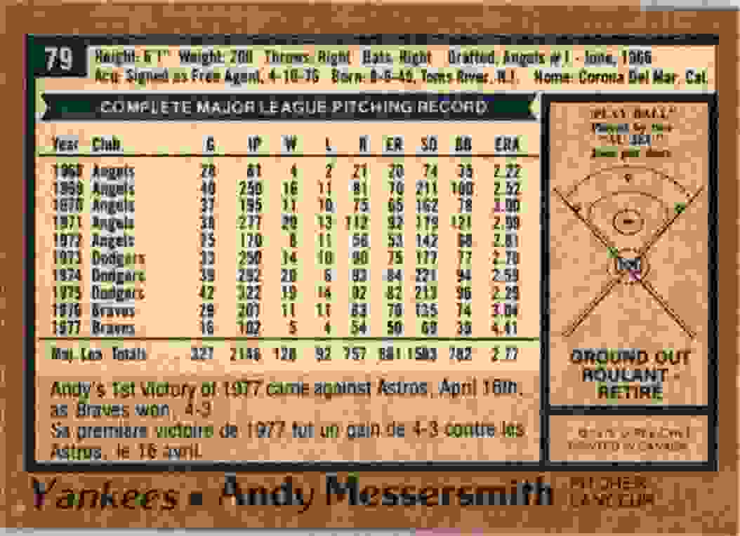 1978 O-Pee-Chee Andy Messersmith #79 card back image