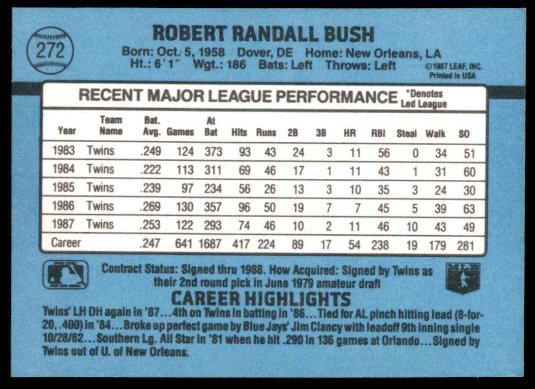 1988 Donruss Randy Bush #272 card back image