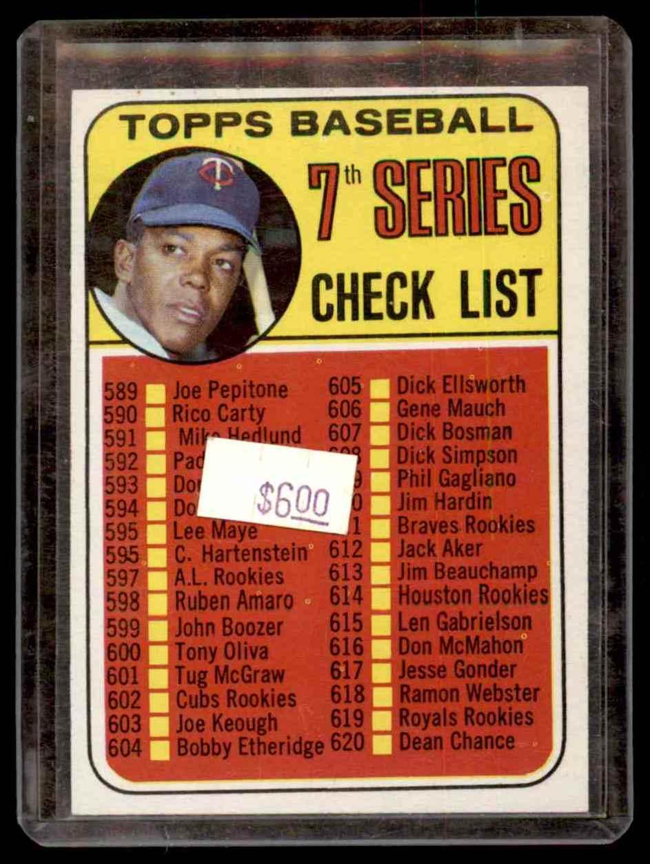 1969 Topps Red Circle Tony Oliva #582 card front image