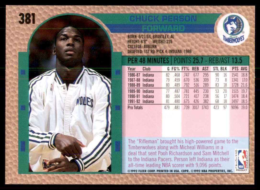 1992-93 Fleer Chuck Person #381 card back image