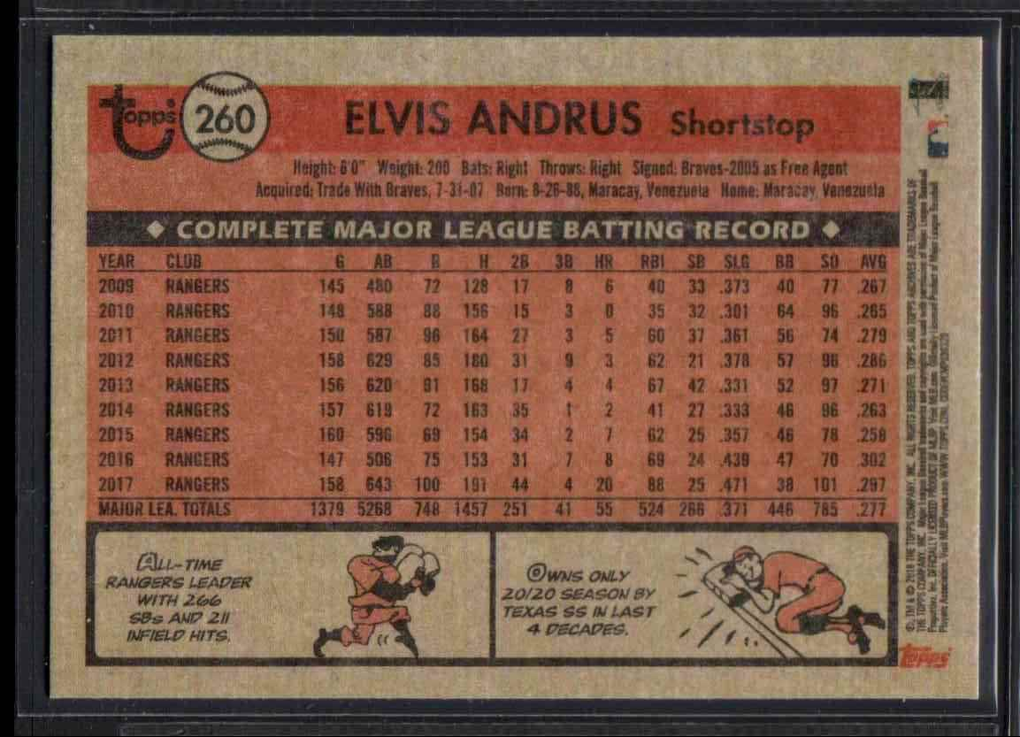 2018 Topps Archives Elvis Andrus #260 card back image
