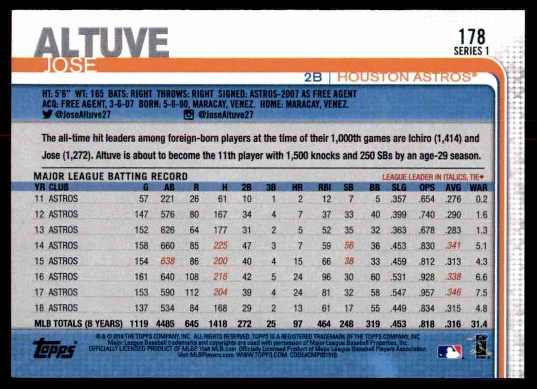 2019 Topps Jose Altuve #178 card back image