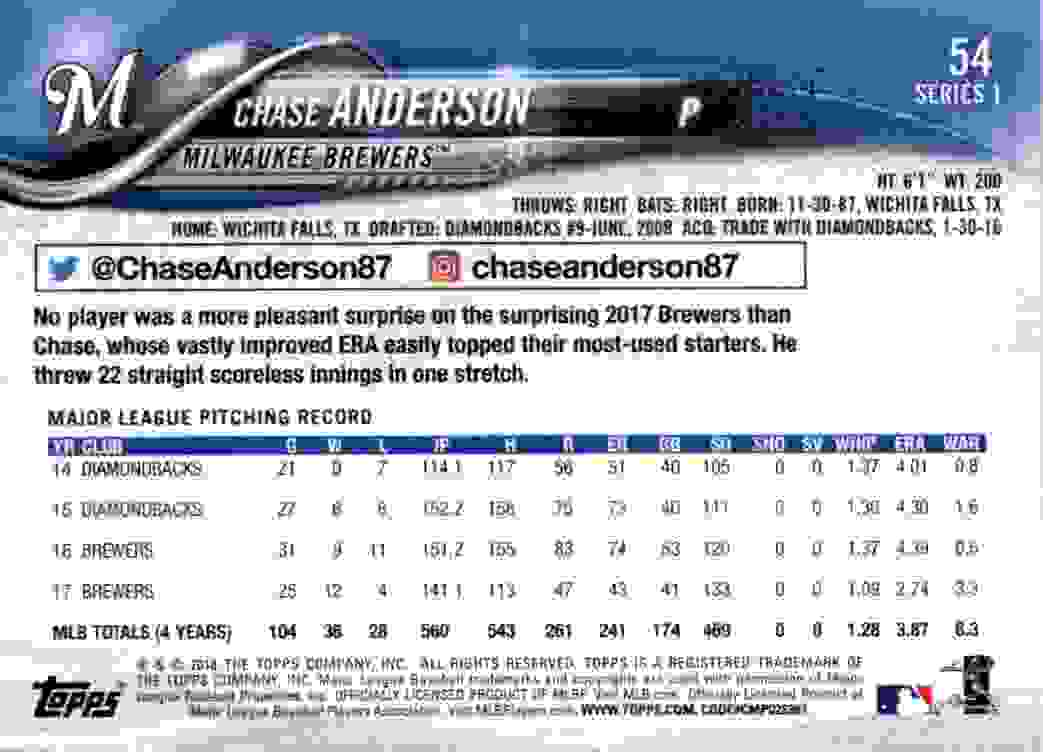 2018 Topps Chase Anderson #54 card back image