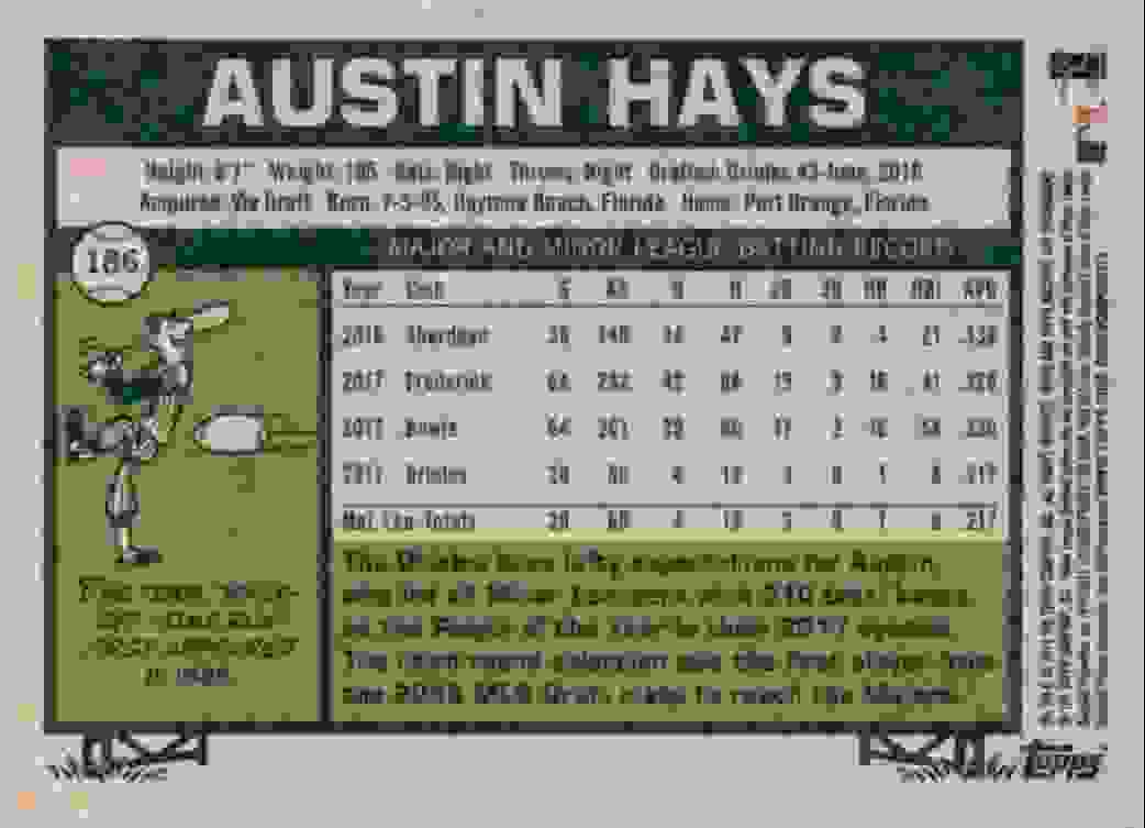 2018 Topps Archives Austin Hays #186 card back image