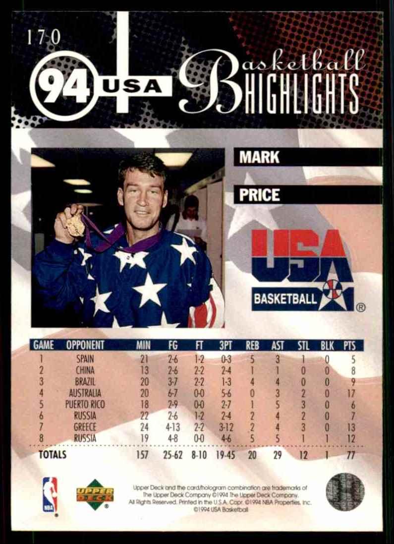 1994-95 Upper Deck Mark Price USA #170 card back image