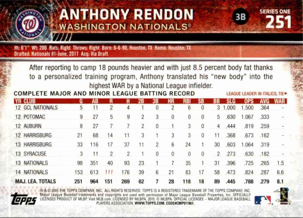 2015 Topps Rainbow Foil Anthony Rendon #251 card back image