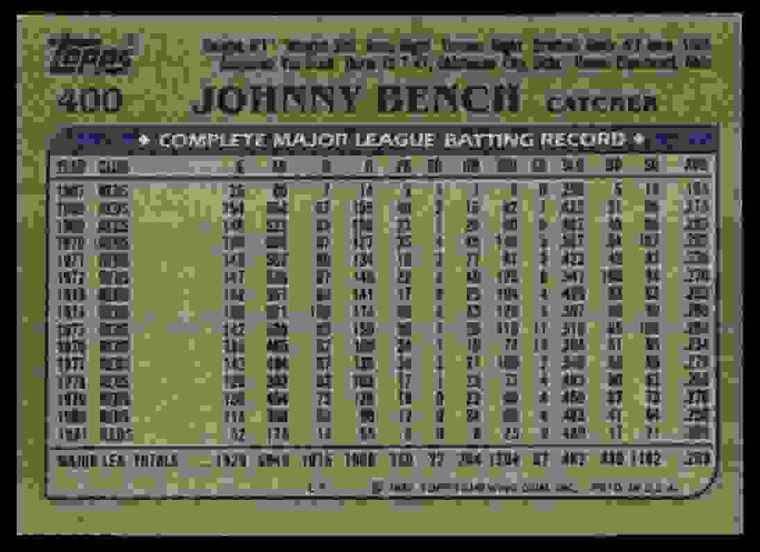 1982 Topps Johnny Bench #400 card back image