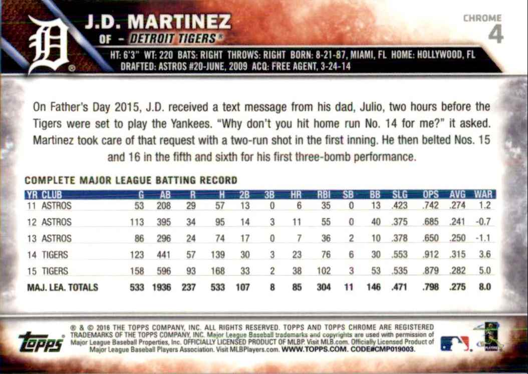 2016 Topps Chrome Future Stars J.D. Martinez #4 card back image