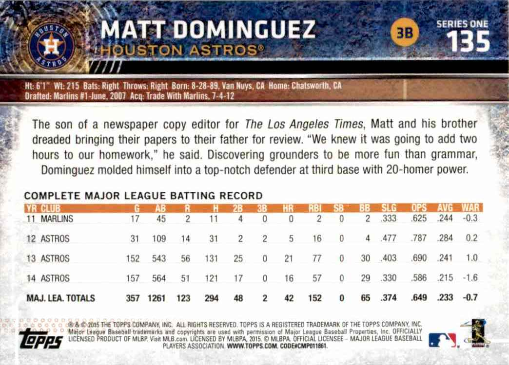 2015 Topps Rainbow Foil Matt Dominguez #135 card back image