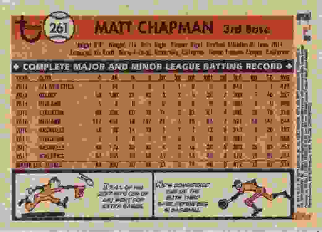 2018 Topps Archives Matt Chapman #261 card back image