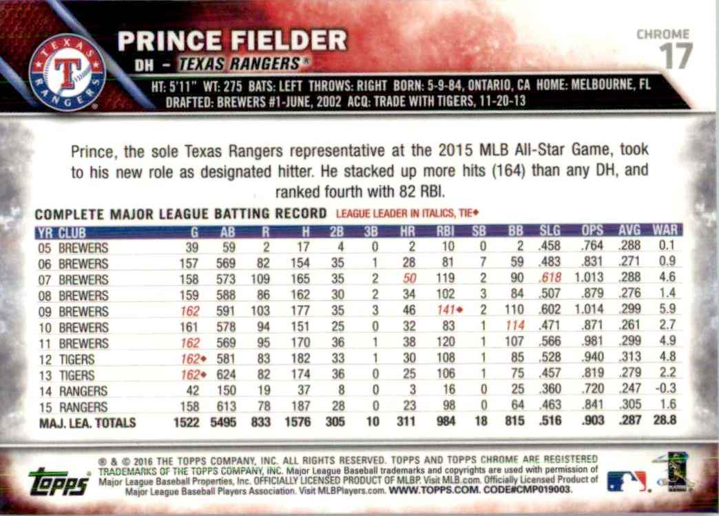 2016 Topps Chrome Prince Fielder #17 card back image