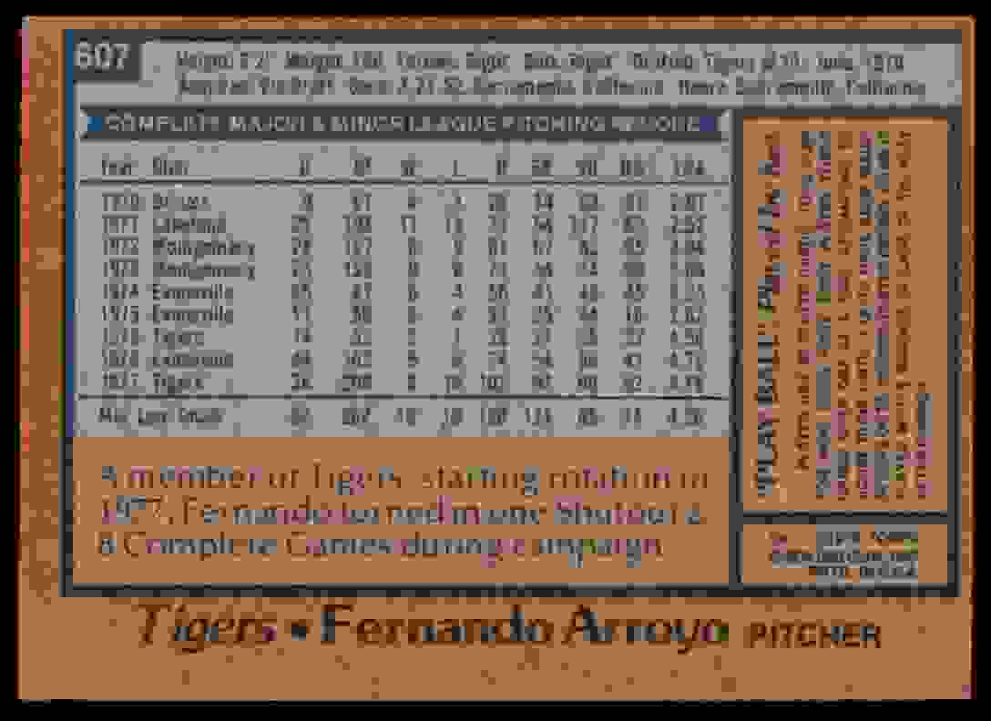 1978 Topps Fernando Arroyo #607 card back image