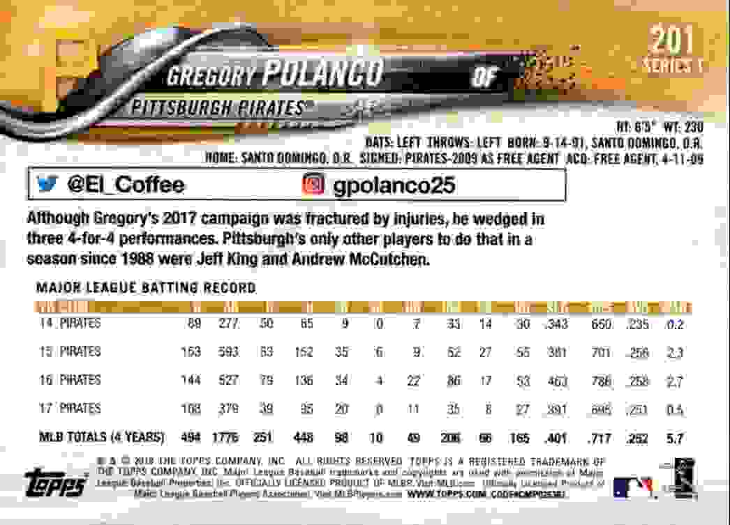 2018 Topps Gregory Polanco #201 card back image