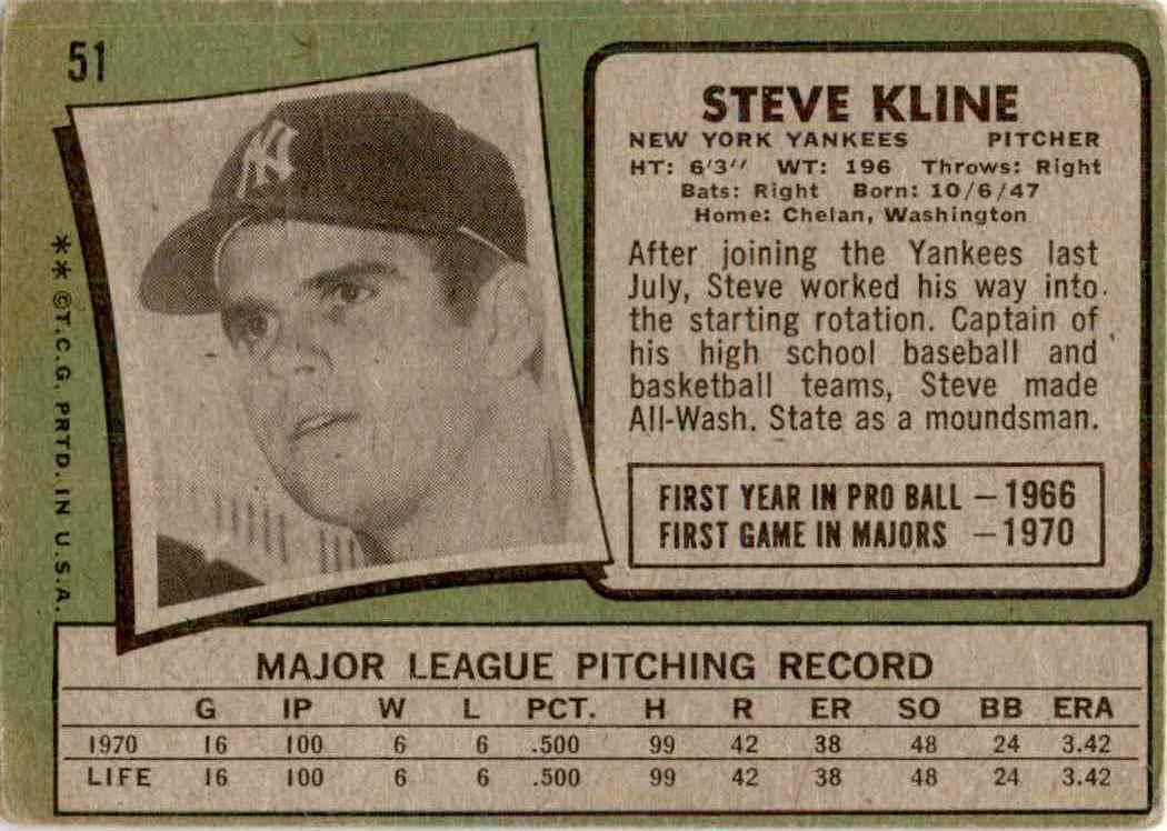 1970 Topps Steve Kline #51 card back image
