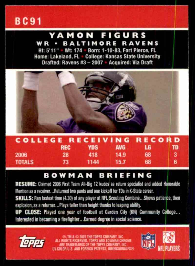 2007 Bowman Chrome Yamon Figurs RC #BC91 card back image