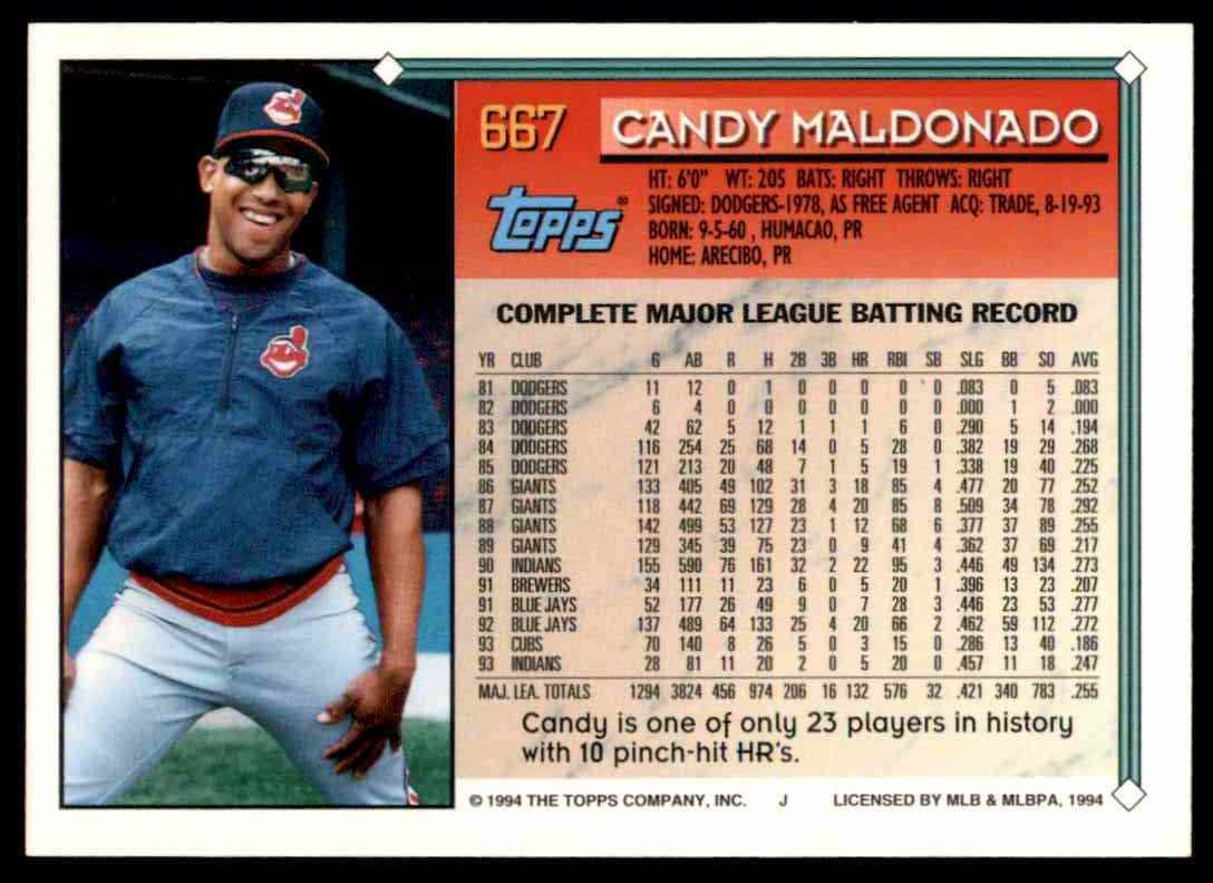 1994 Topps Gold Candy Maldonado #667 card back image