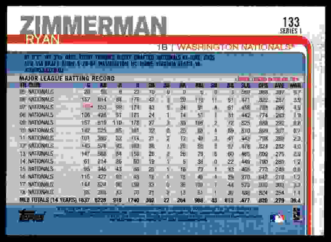 2019 Topps Ryan Zimmerman #133 card back image