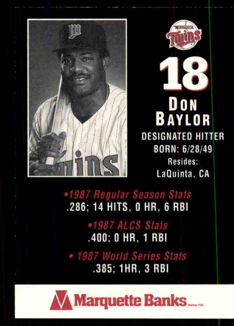 1988 Marquette Banks Don Baylor #18 card back image