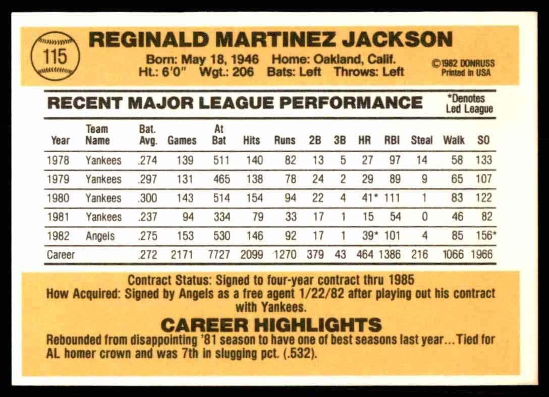 1983 Donruss Reggie Jackson #115 card back image
