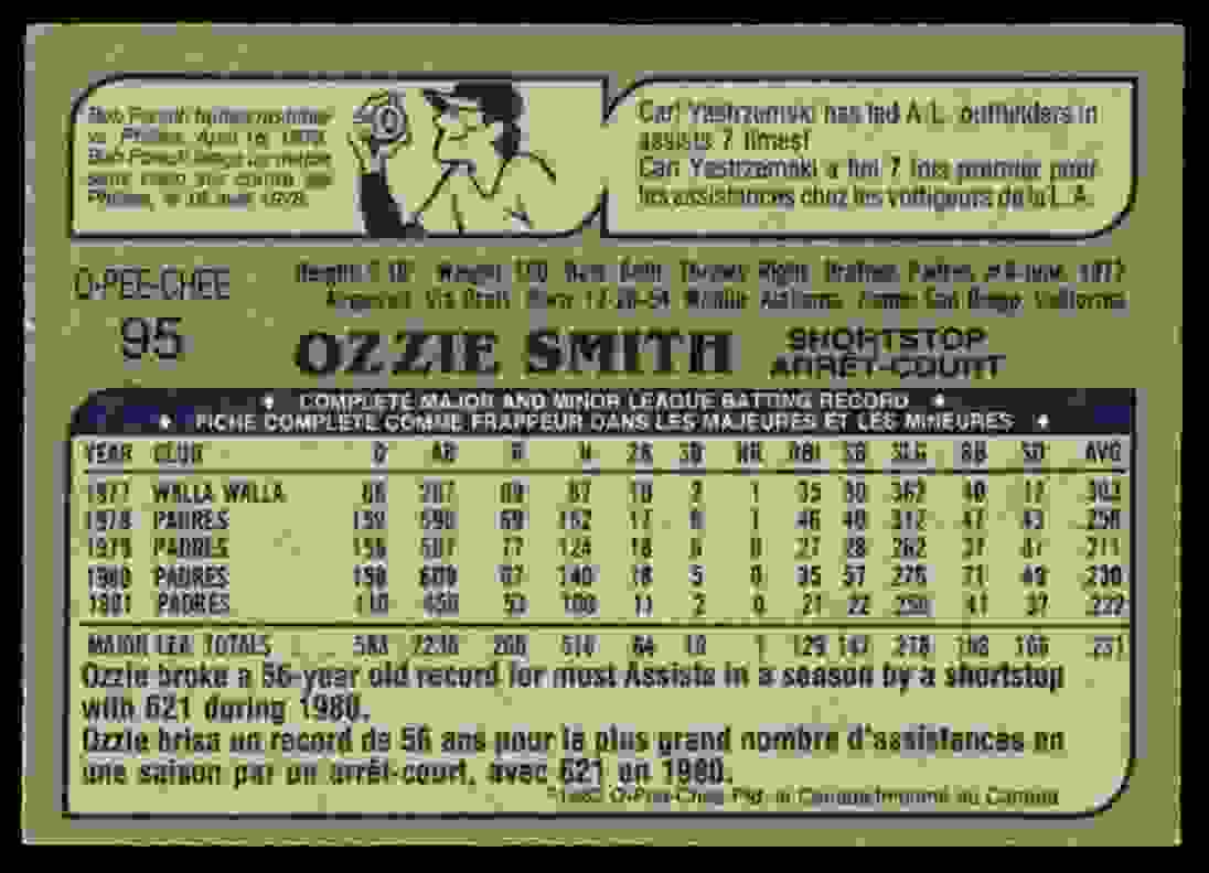 1982 O-Pee-Chee ! Ozzie Smith #95 card back image