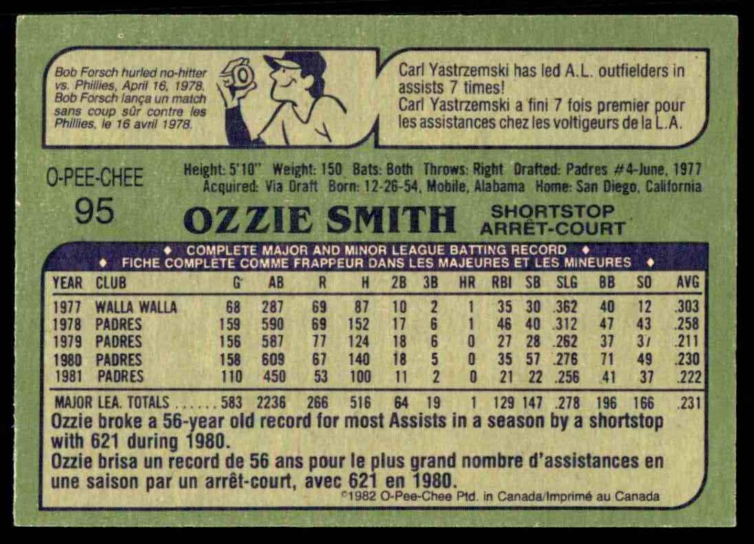 1982 O-Pee-Chee ! Ozzie Smith #95 card back image