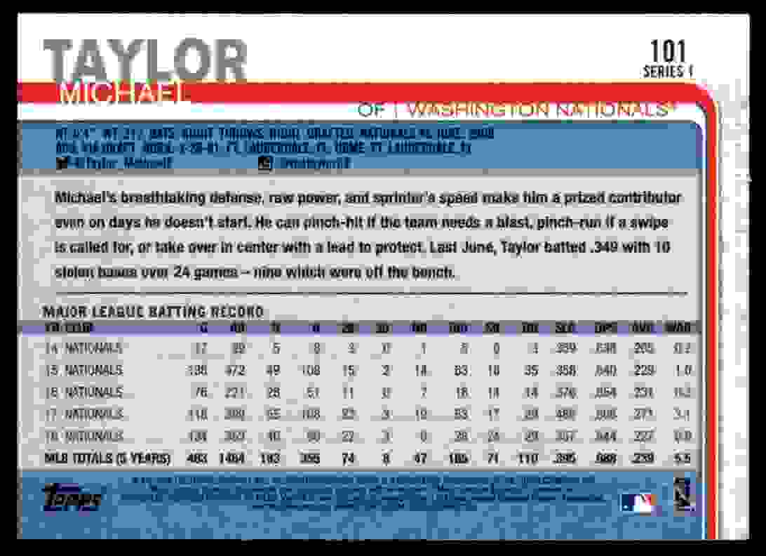 2019 Topps Michael Taylor #101 card back image