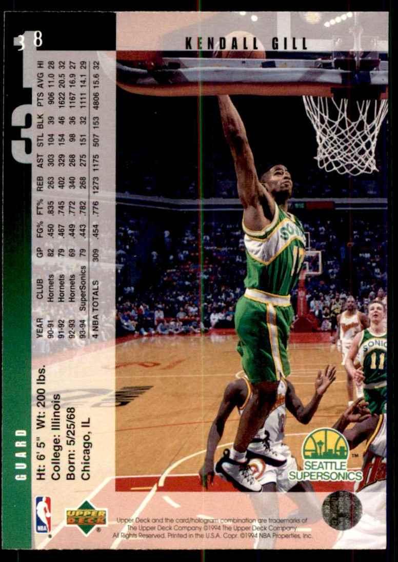 1994-95 Upper Deck Kendall Gill #38 card back image