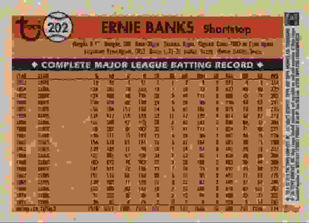2018 Topps Archives Ernie Banks #202 card back image