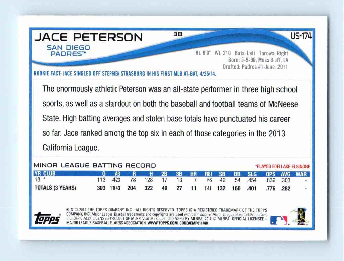 2014-15 Topps Update Jace Peterson - San Diego Padres #US-174 card back image
