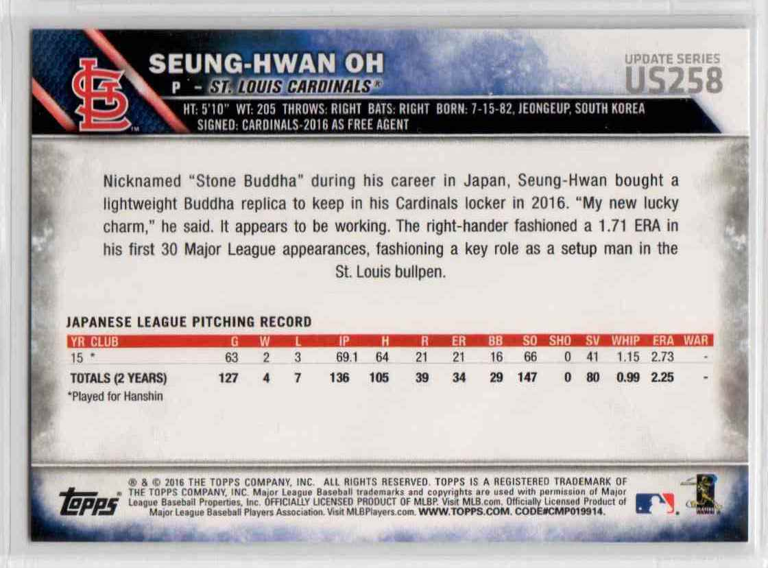 2016 Topps Update Seung-Hwan Oh #US258 card back image