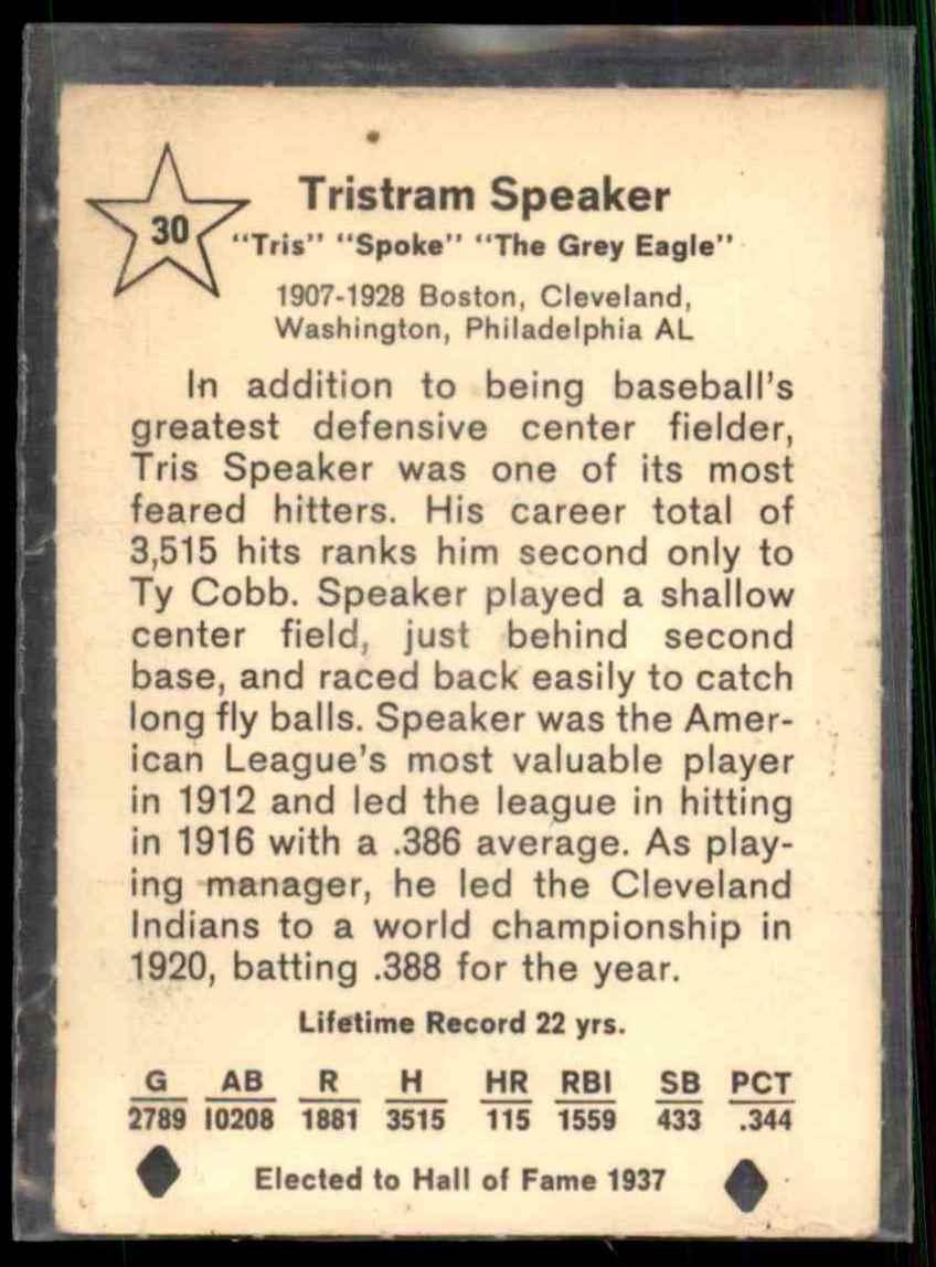 1961 Golden Press Tris Speaker #30 card back image
