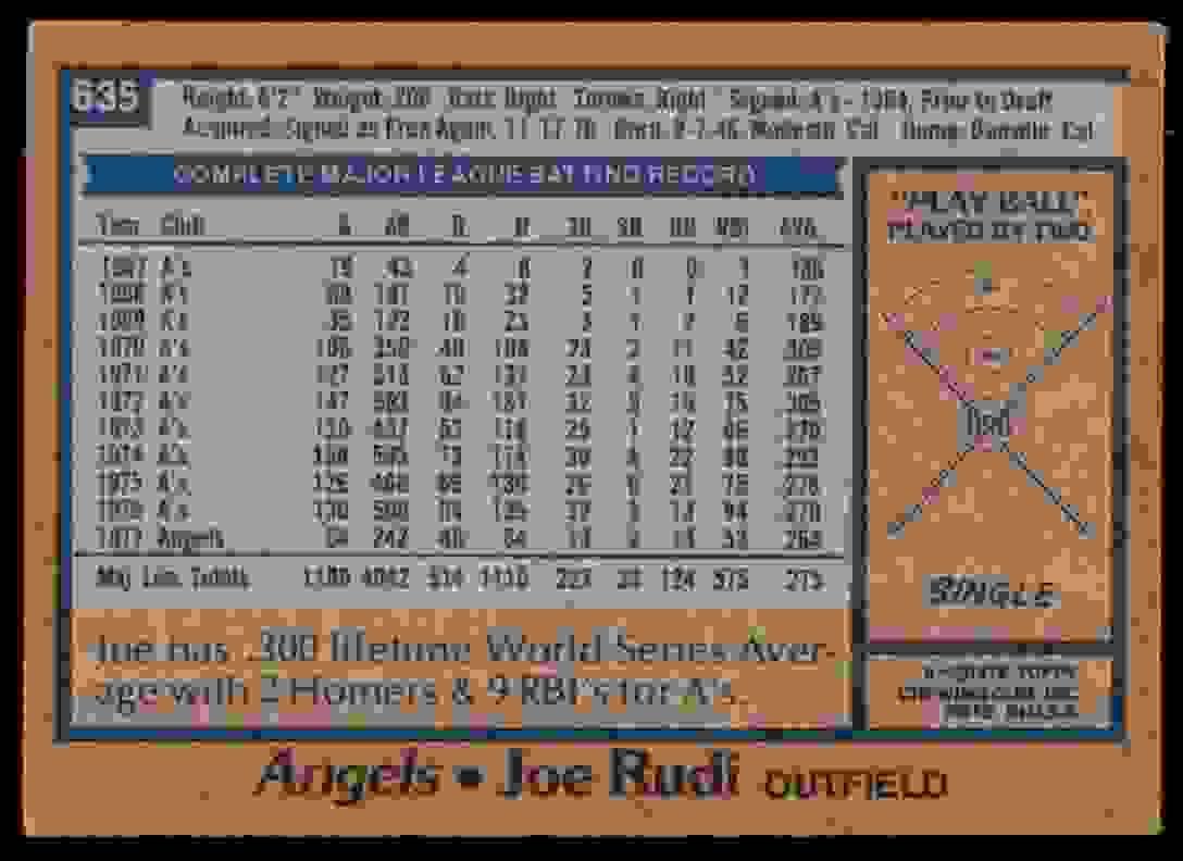 1978 Topps Joe Rudi #635 card back image