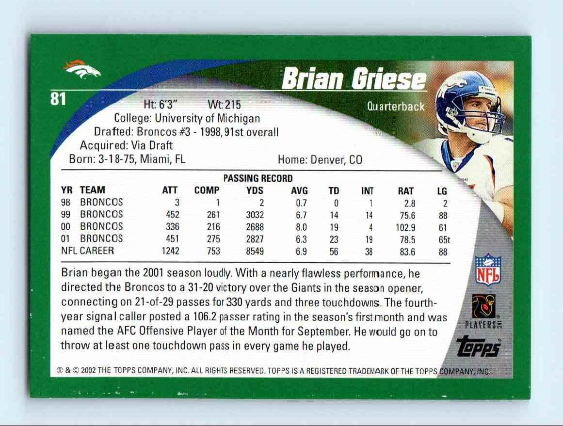 2002 Topps Brian Griese #81 card back image