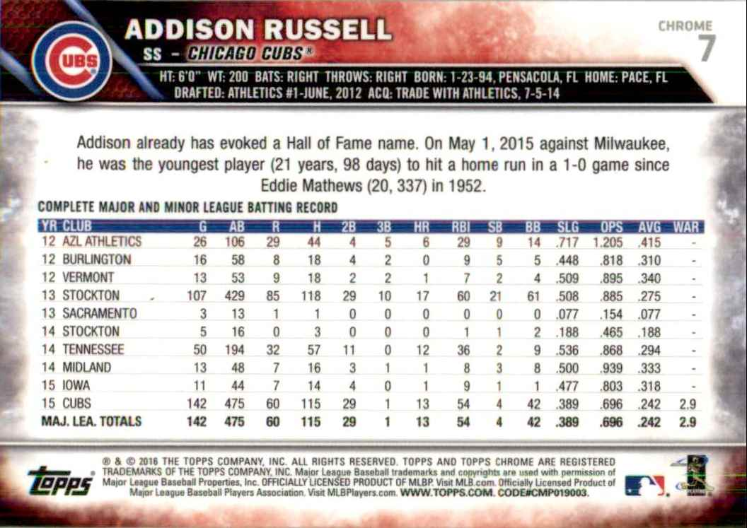 2016 Topps Chrome Future Stars Addison Russell #7 card back image