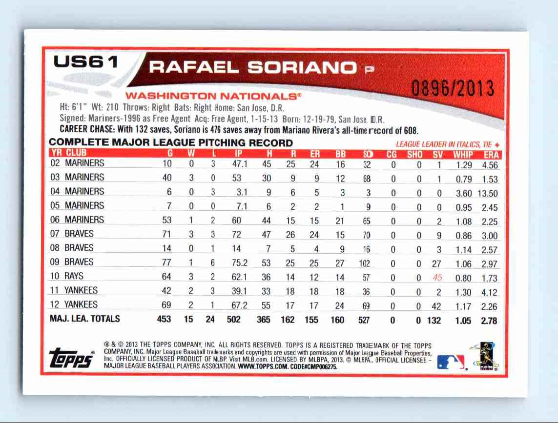 2013 Topps Update Gold Rafael Soriano #US61 card back image