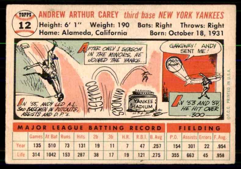 1956 Topps Set Break2 Vg EX (Wb) Andy Carey #12 card back image