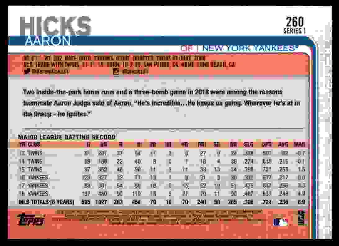 2019 Topps Aaron Hicks #260 card back image